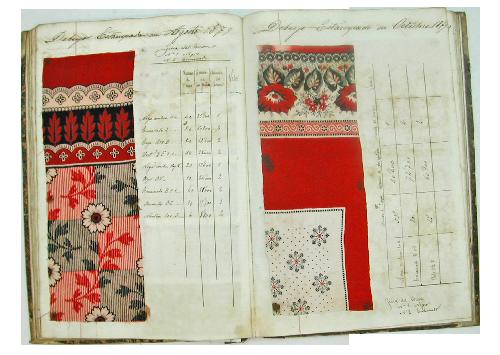 Formulari de colorants (1880)